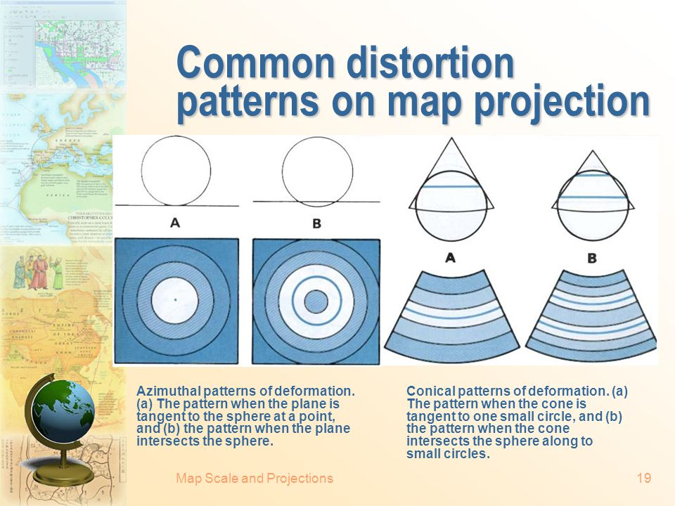 Common distortion patterns on map projection