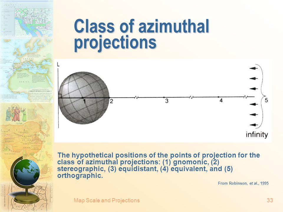 Class of azimuthal projections