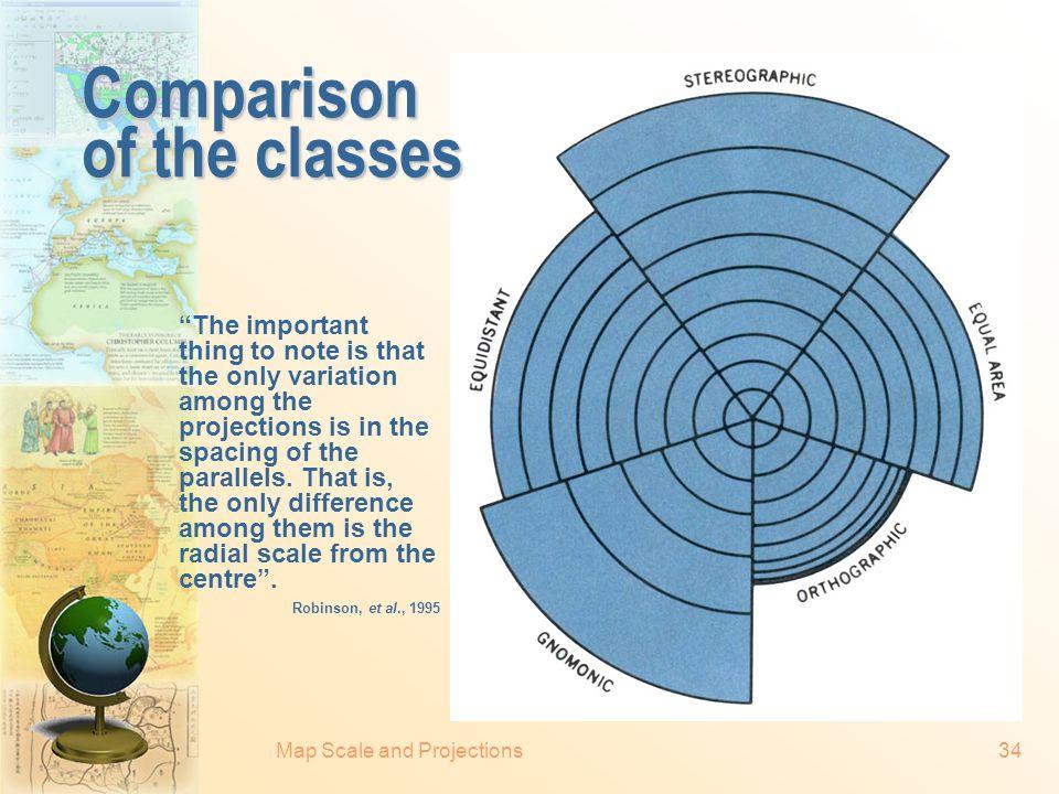 Comparison of the classes