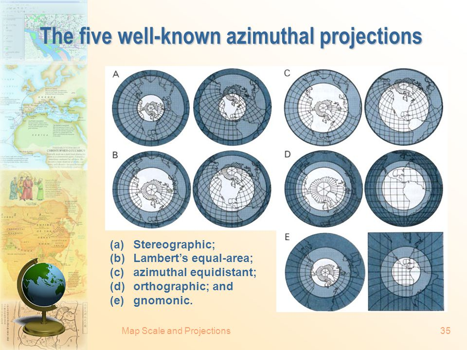 The five well-known azimuthal projections