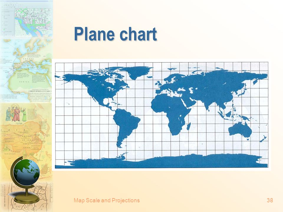 Plane chart Map Scale and Projections