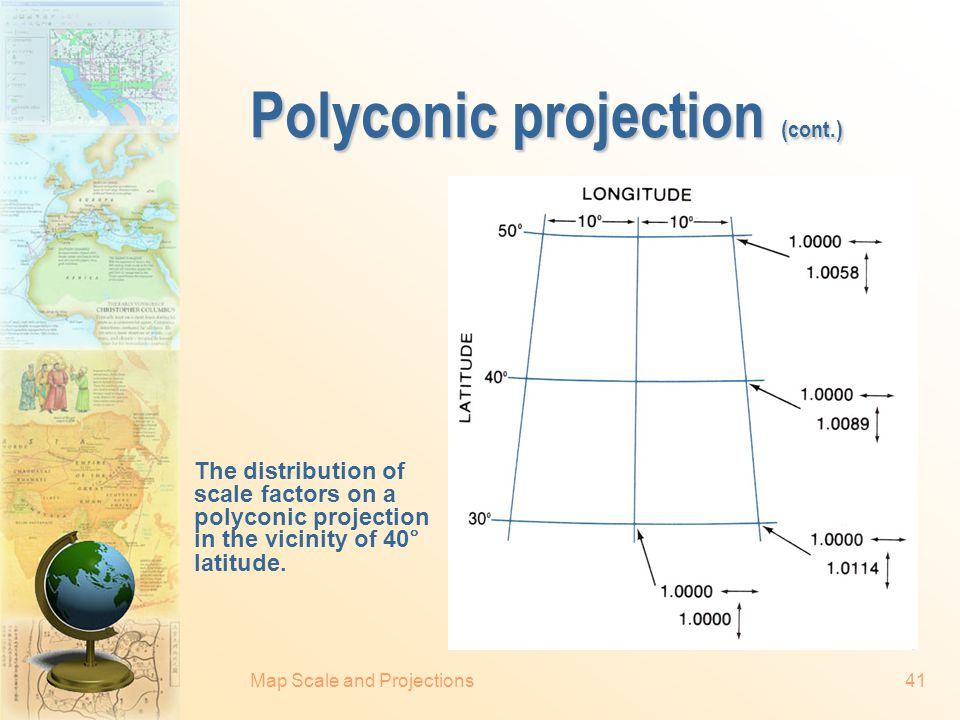 Polyconic projection (cont.)