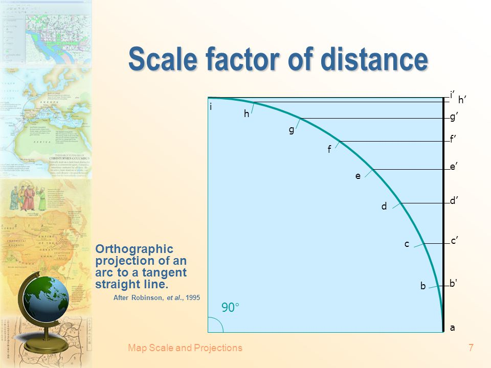 Scale factor of distance