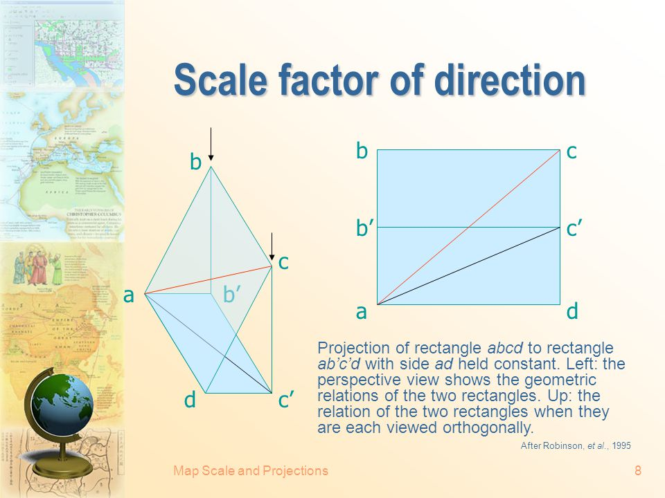 Scale factor of direction