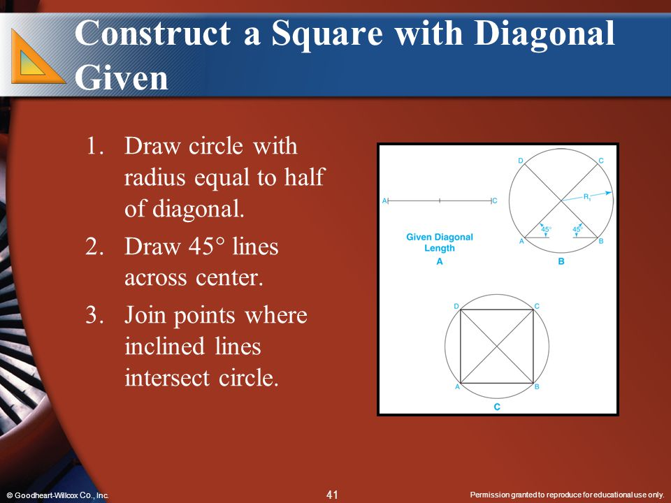 Construct a Square with Diagonal Given