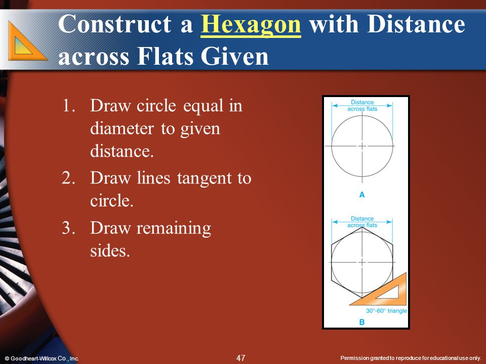 Construct a Hexagon with Distance across Flats Given