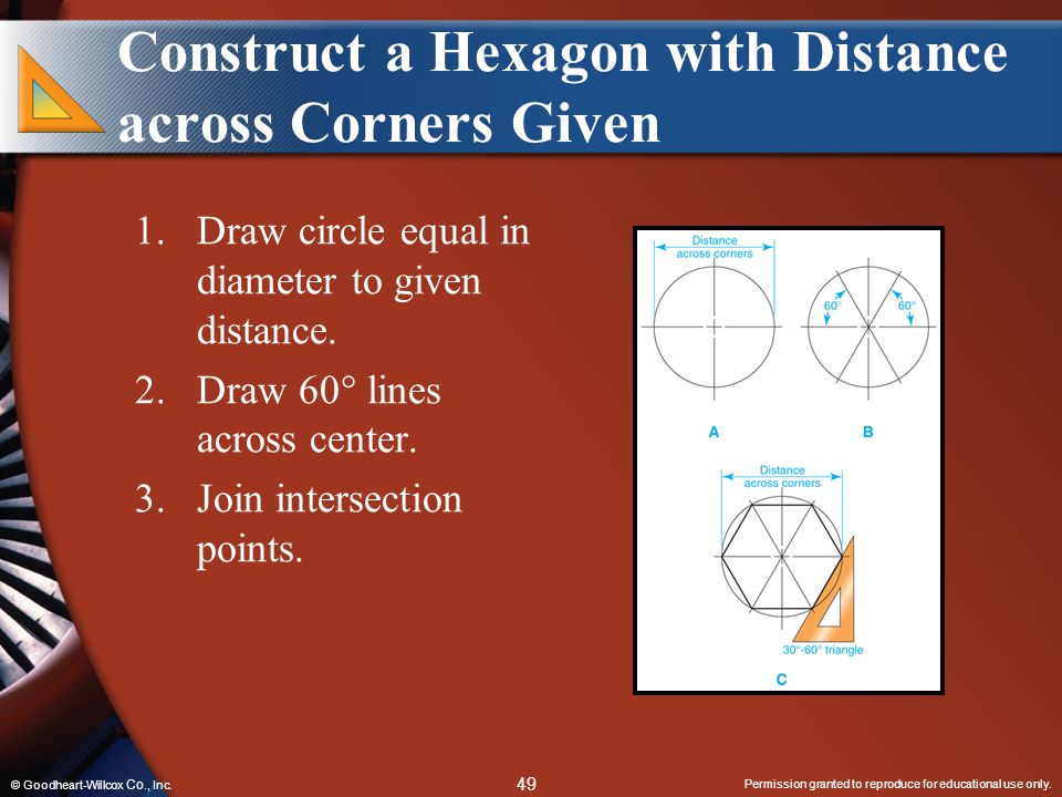 Construct a Hexagon with Distance across Corners Given
