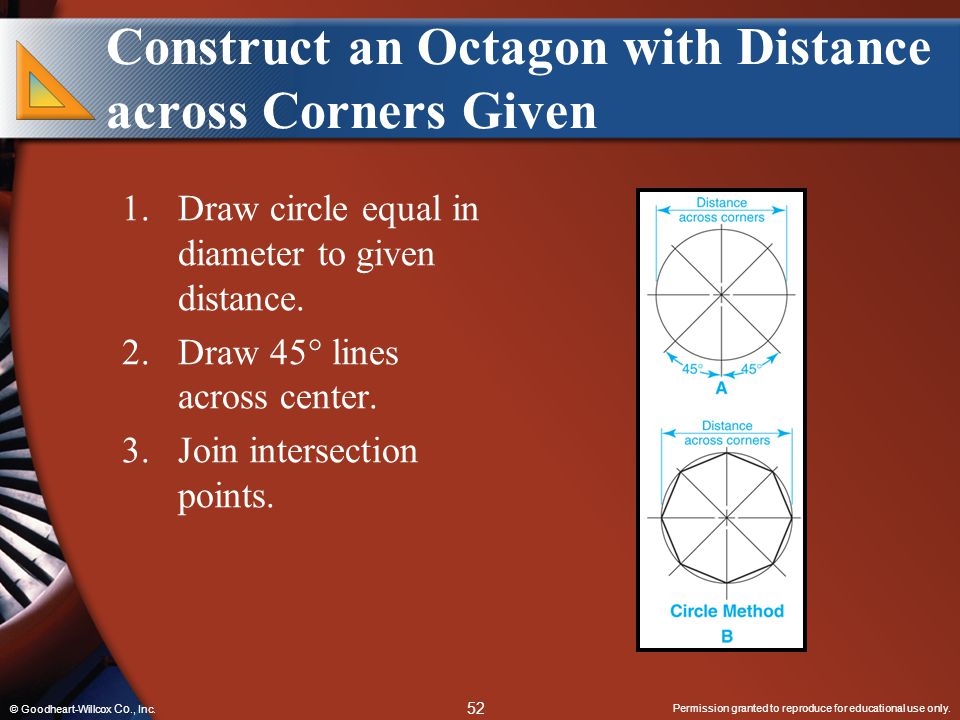 Construct an Octagon with Distance across Corners Given