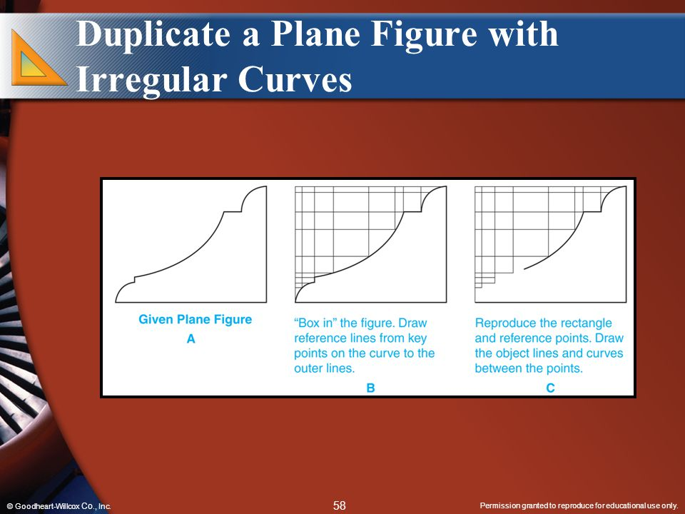 Duplicate a Plane Figure with Irregular Curves