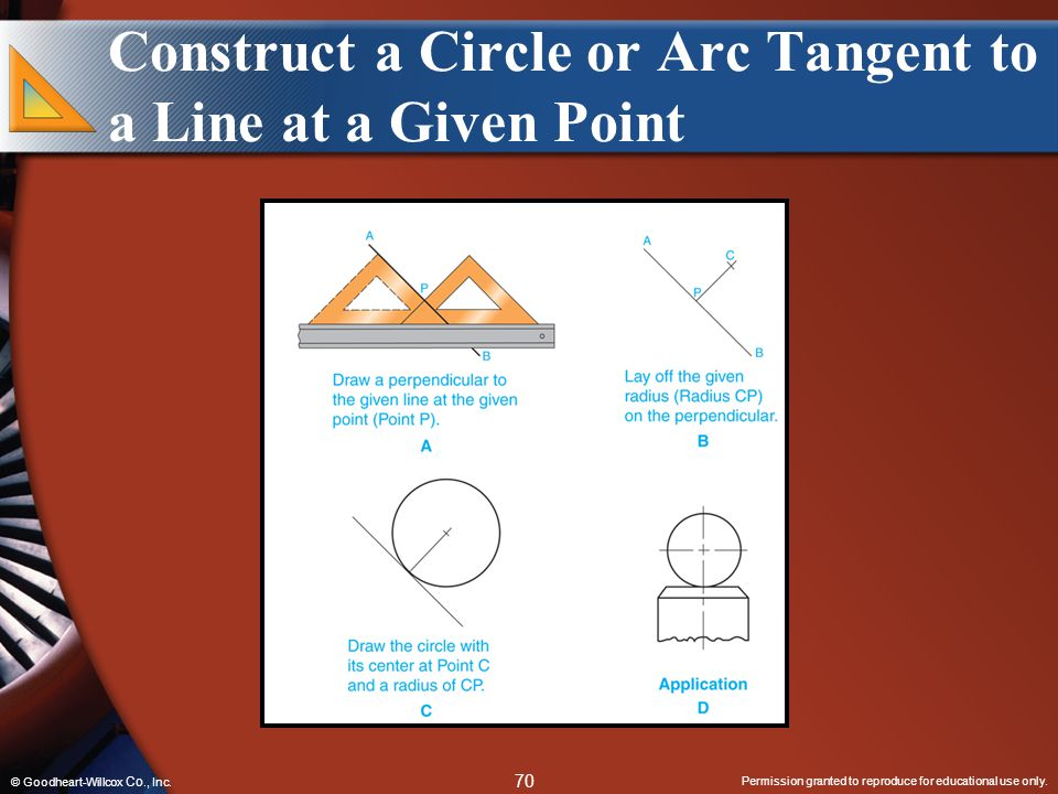 Construct a Circle or Arc Tangent to a Line at a Given Point