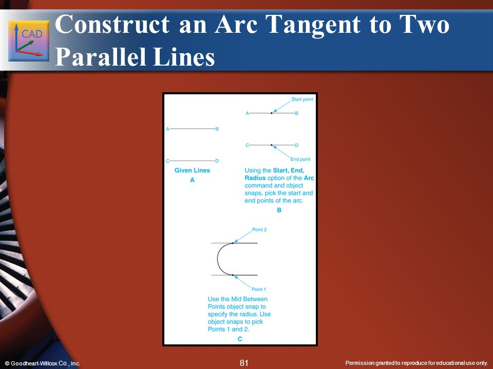 Construct an Arc Tangent to Two Parallel Lines