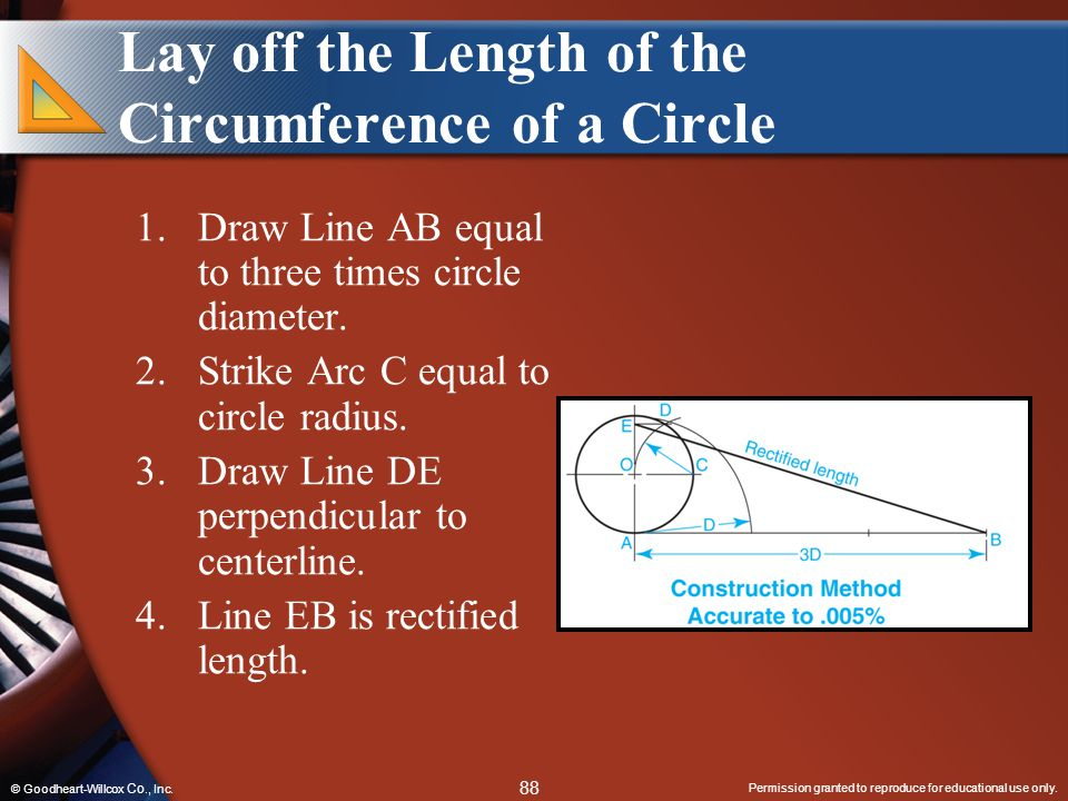 Lay off the Length of the Circumference of a Circle