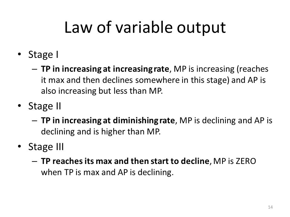 Law of variable output Stage I Stage II Stage III