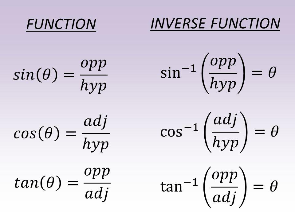 FUNCTION INVERSE FUNCTION. sin −1 𝑜𝑝𝑝 ℎ𝑦𝑝 =𝜃. 𝑠𝑖𝑛 𝜃 = 𝑜𝑝𝑝 ℎ𝑦𝑝. cos −1 𝑎𝑑𝑗 ℎ𝑦𝑝 =𝜃. 𝑐𝑜𝑠 𝜃 = 𝑎𝑑𝑗 ℎ𝑦𝑝.