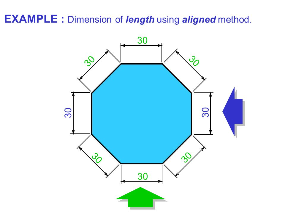 EXAMPLE : Dimension of length using aligned method.