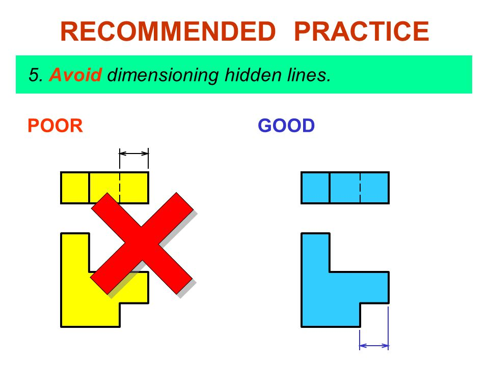 RECOMMENDED PRACTICE 5. Avoid dimensioning hidden lines. POOR GOOD