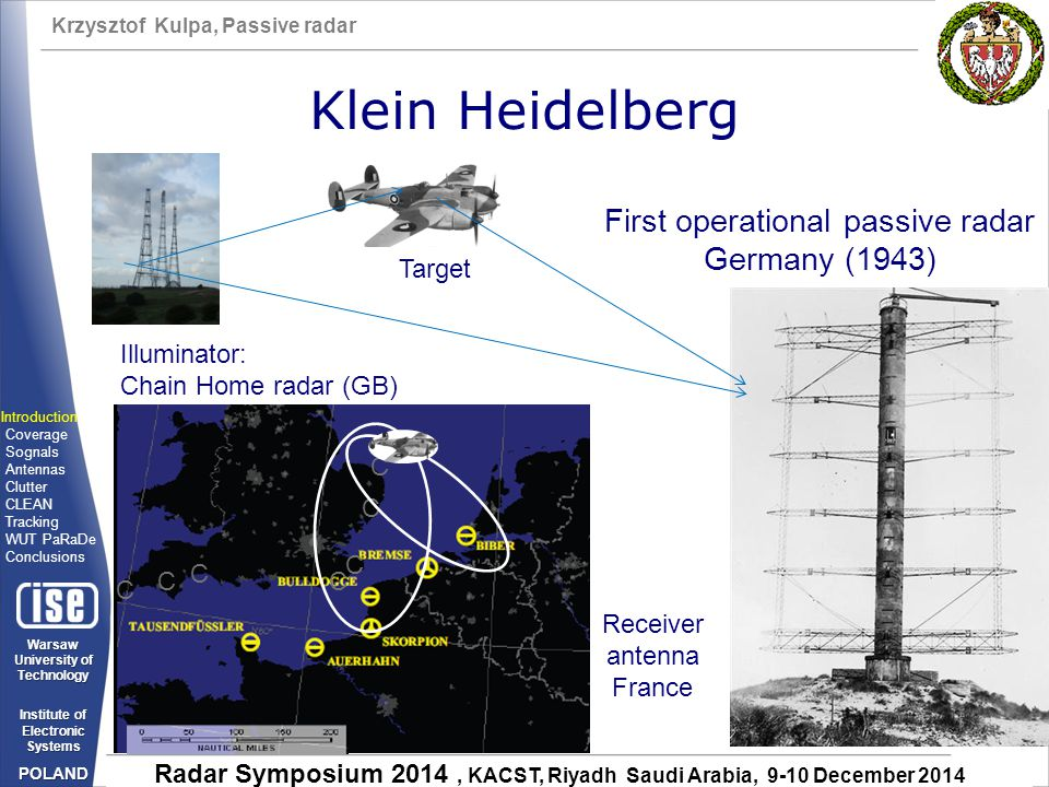 First operational passive radar