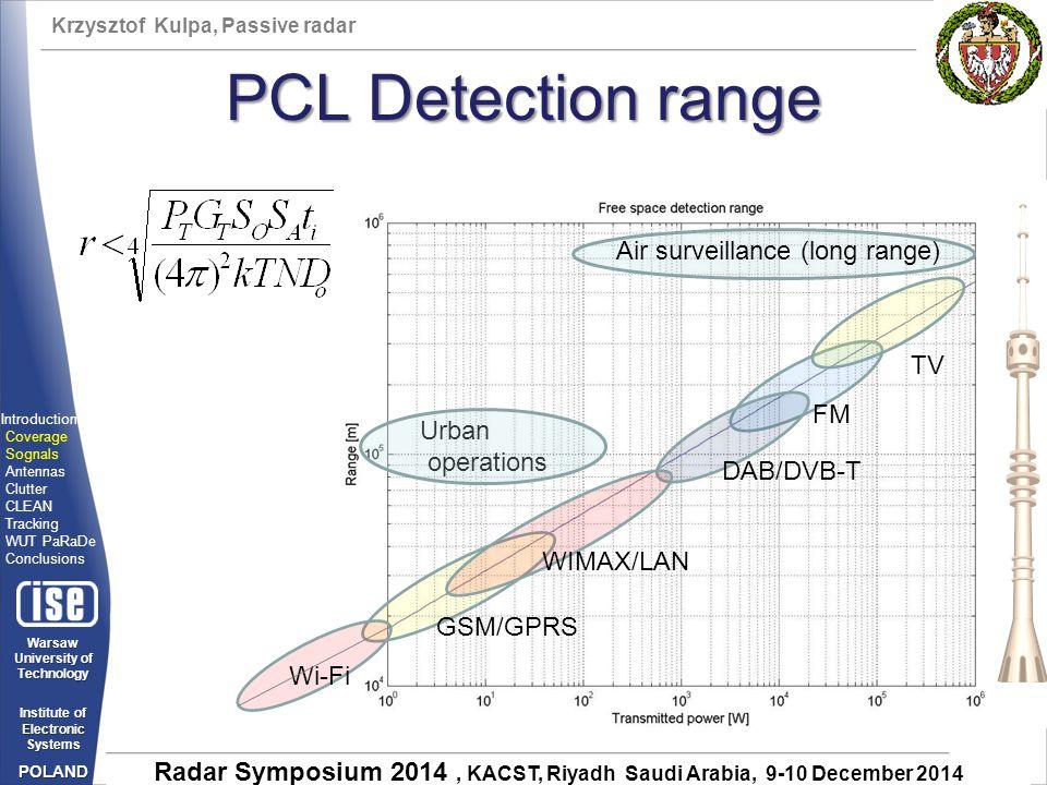 PCL Detection range Air surveillance (long range) TV FM Urban