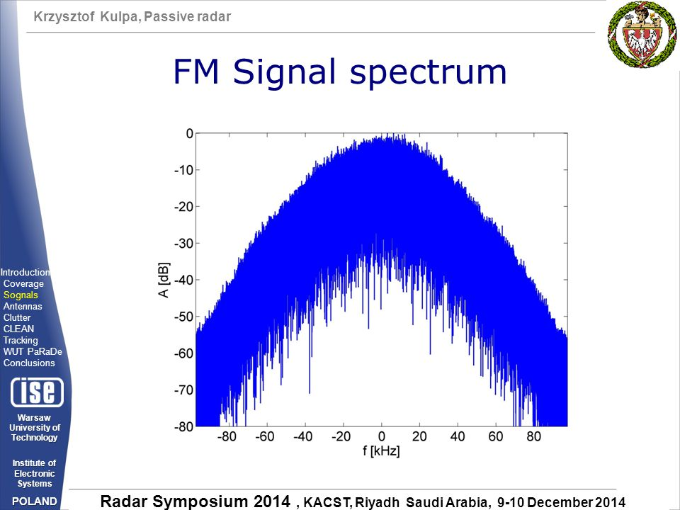 FM Signal spectrum Introduction Coverage Sognals Antennas Clutter