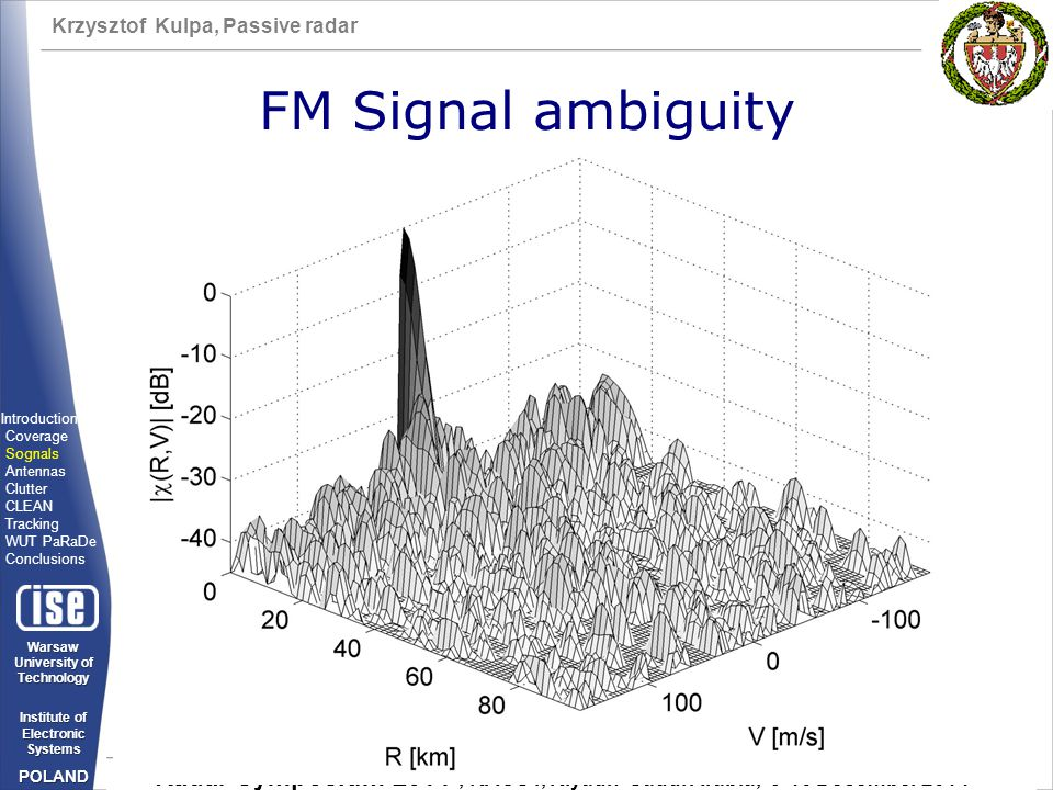 FM Signal ambiguity Introduction Coverage Sognals Antennas Clutter