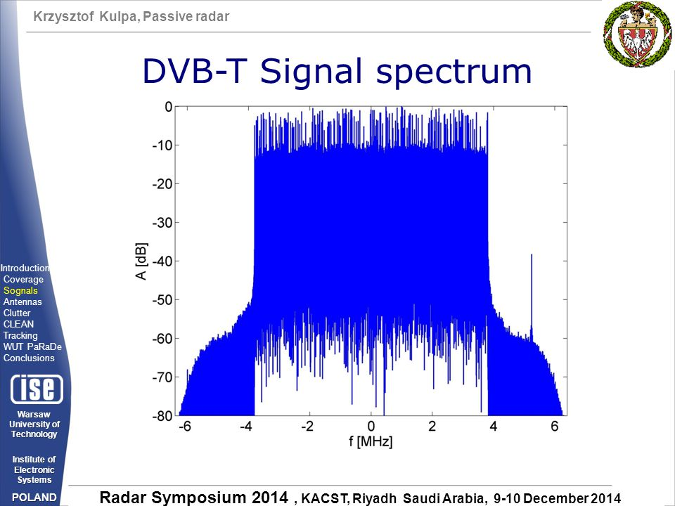 DVB-T Signal spectrum Introduction Coverage Sognals Antennas Clutter