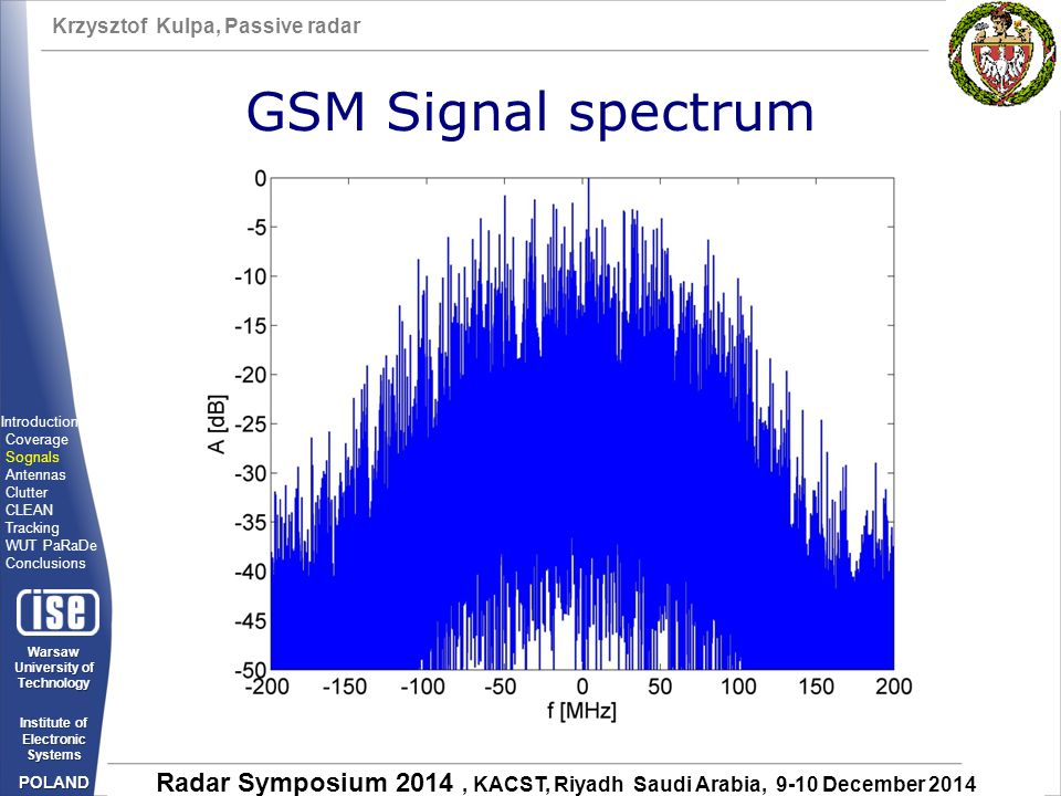 GSM Signal spectrum Introduction Coverage Sognals Antennas Clutter
