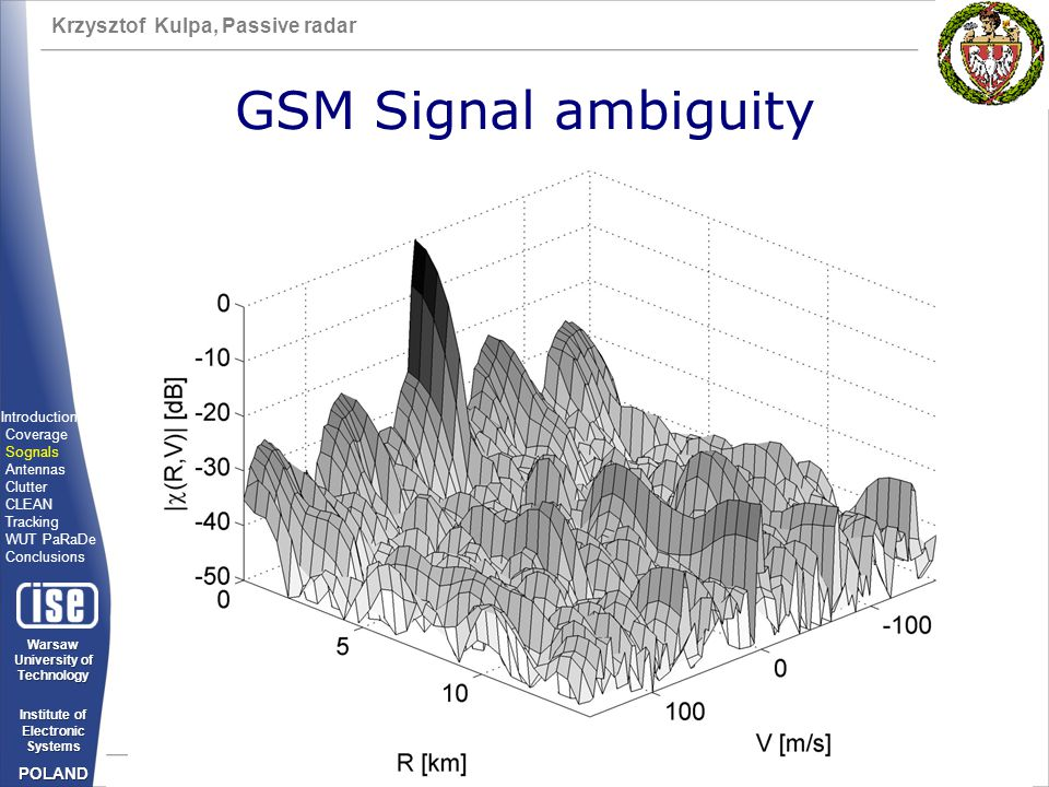 GSM Signal ambiguity Introduction Coverage Sognals Antennas Clutter
