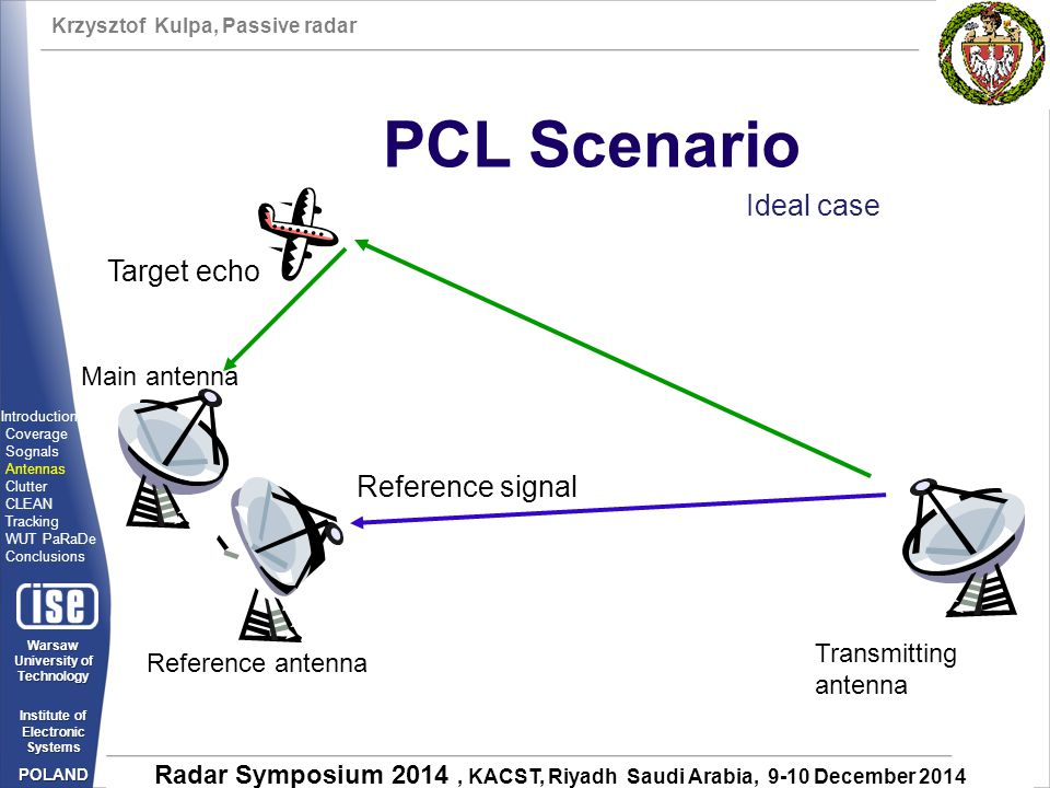 PCL Scenario Ideal case Target echo Reference signal Main antenna