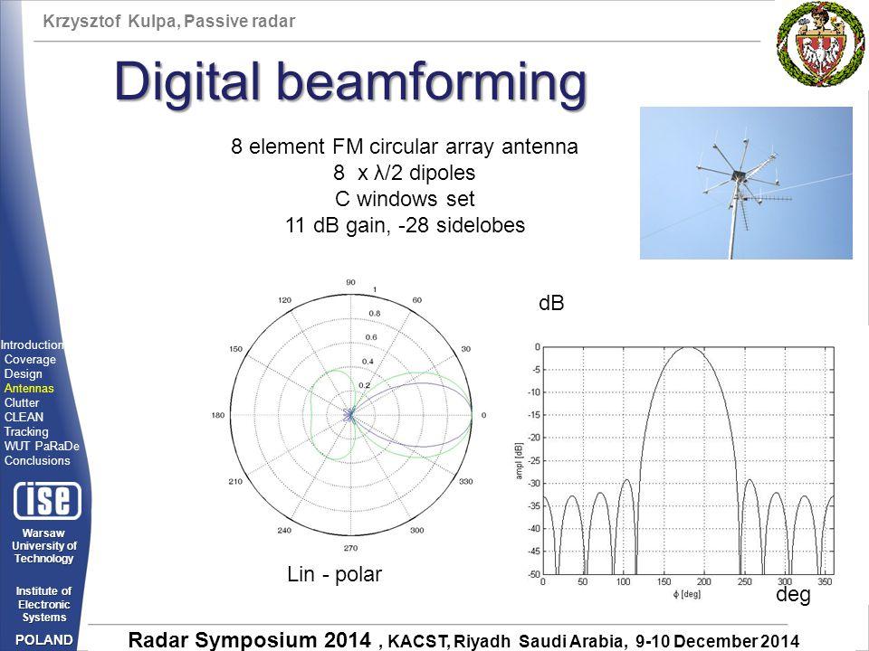 8 element FM circular array antenna