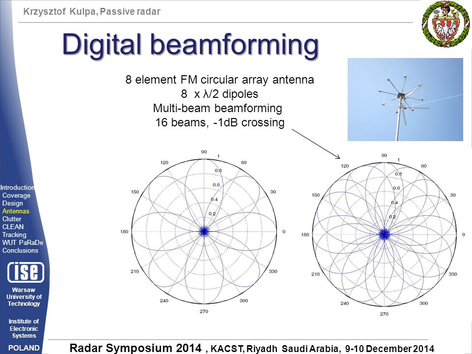 Digital beamforming 8 element FM circular array antenna