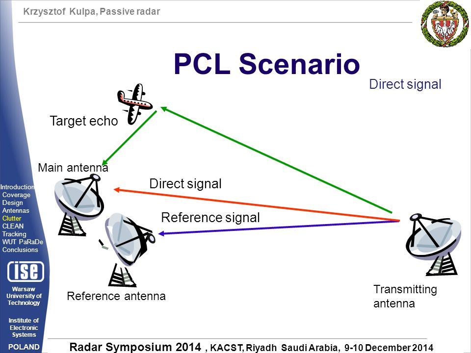 PCL Scenario Direct signal Target echo Direct signal Reference signal