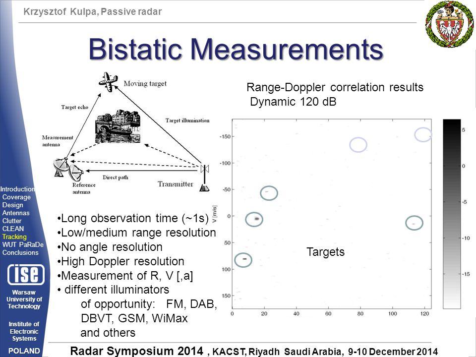 Bistatic Measurements