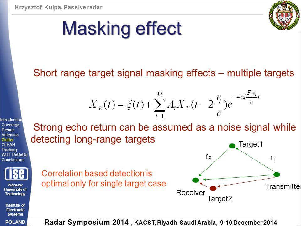 Masking effect Short range target signal masking effects – multiple targets.
