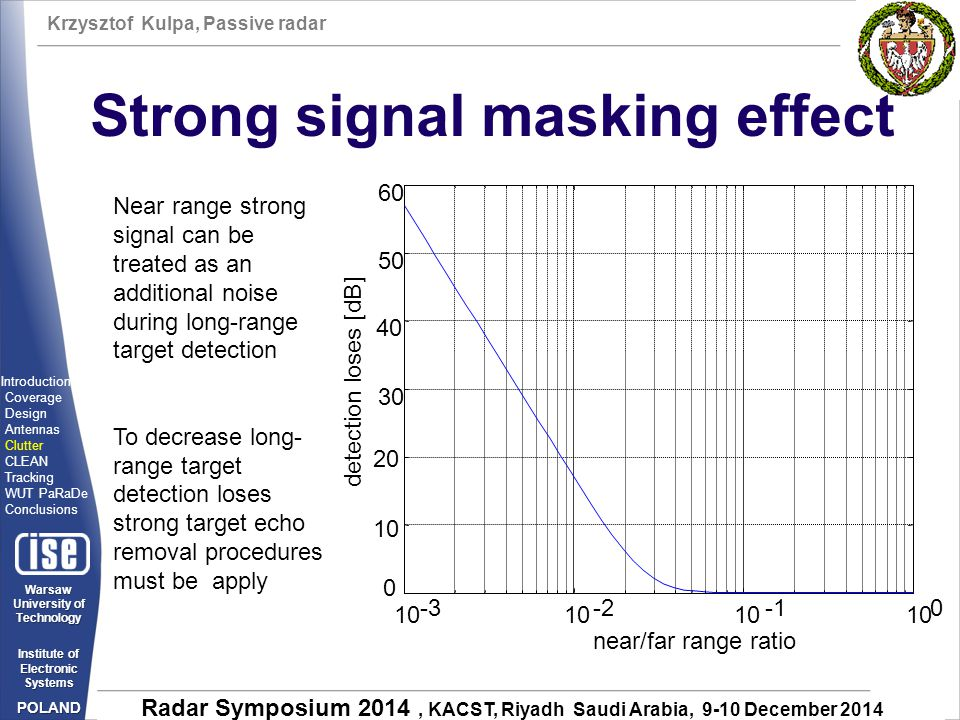 Strong signal masking effect