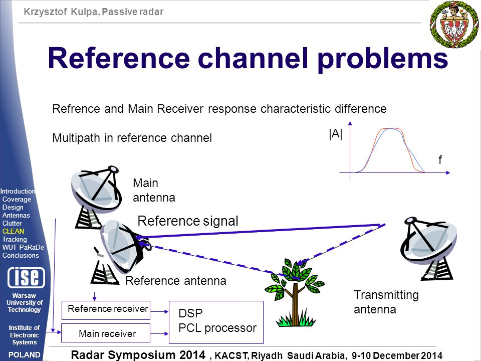 Reference channel problems