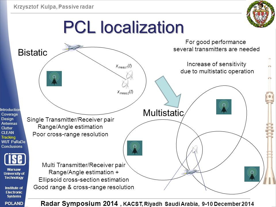 PCL localization Bistatic Multistatic For good performance
