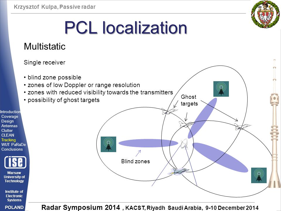 PCL localization Multistatic Single receiver blind zone possible