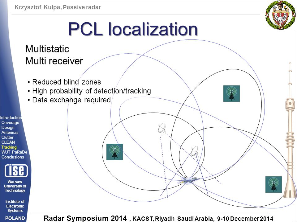 PCL localization Multistatic Multi receiver Reduced blind zones
