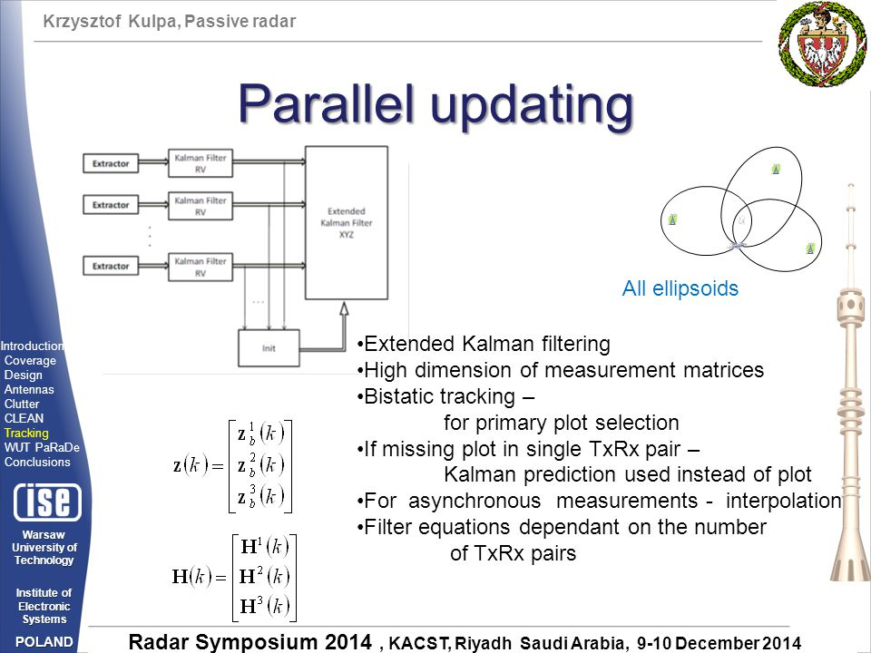 Parallel updating All ellipsoids Extended Kalman filtering