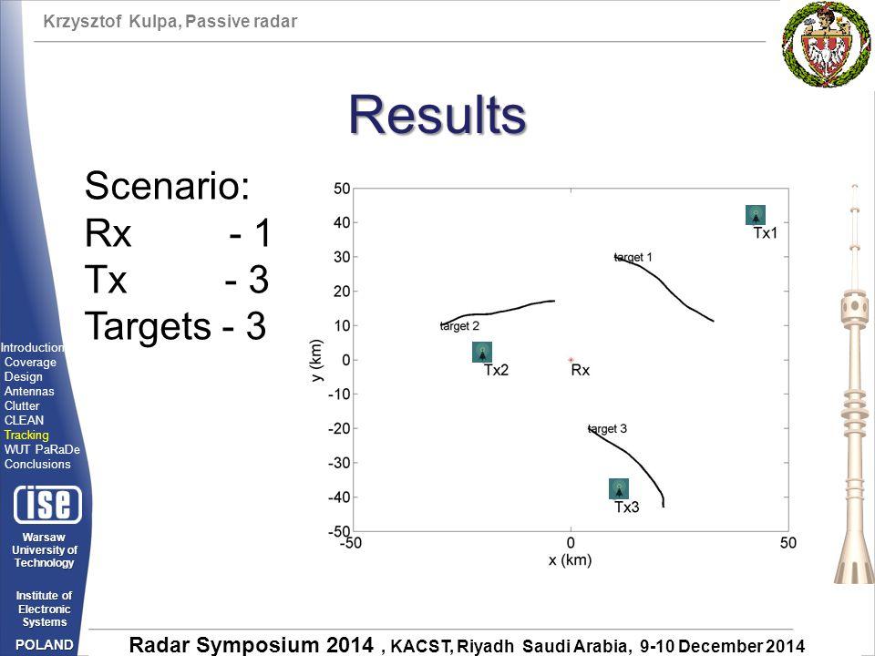 Results Scenario: Rx - 1 Tx - 3 Targets - 3