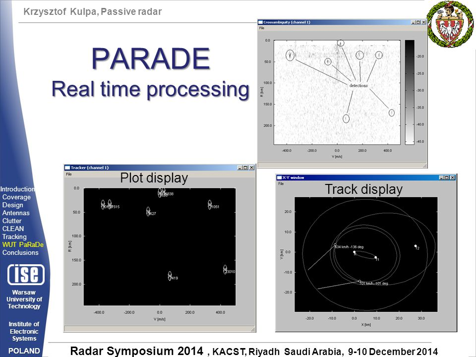 PARADE Real time processing Plot display Track display Introduction
