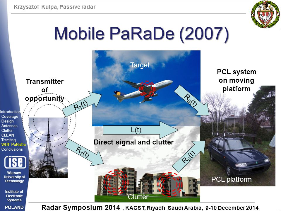 Mobile PaRaDe (2007) Target PCL system on moving platform
