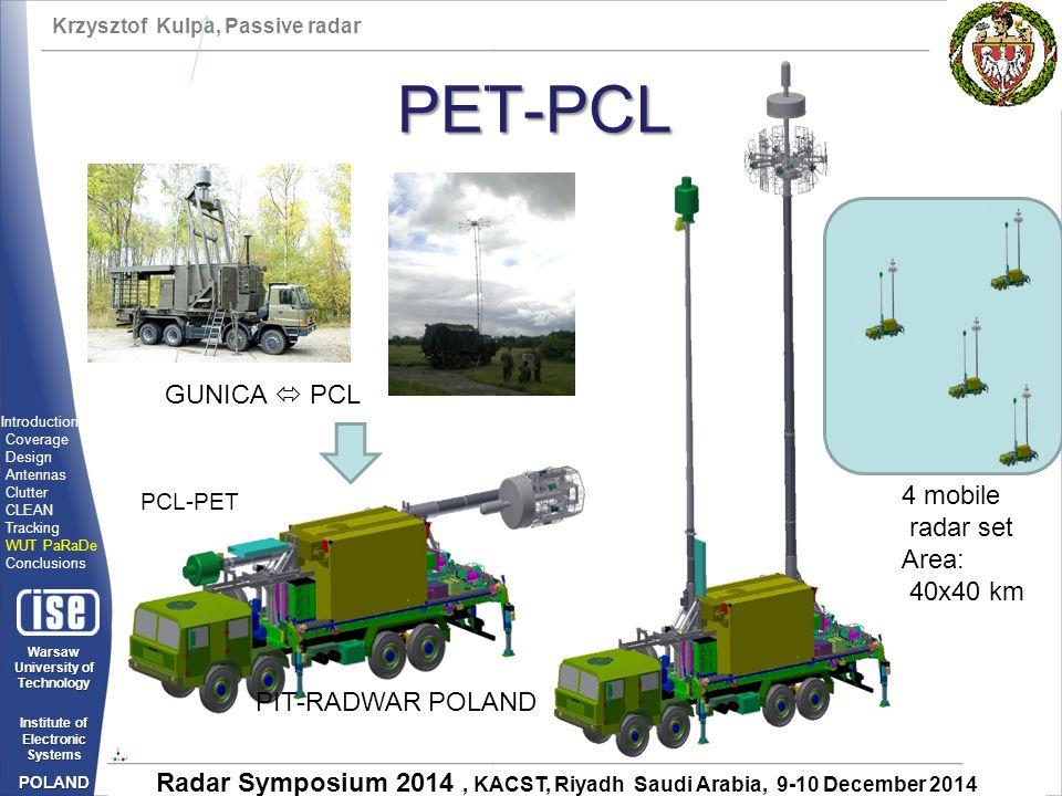 PET-PCL GUNICA  PCL 4 mobile radar set Area: 40x40 km