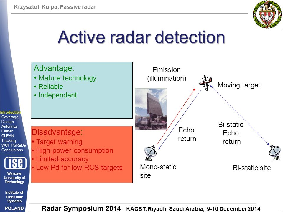 Active radar detection
