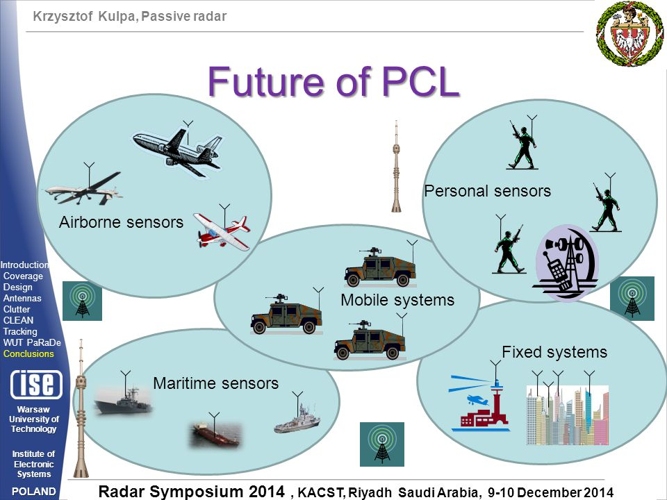 Future of PCL Personal sensors Airborne sensors Mobile systems