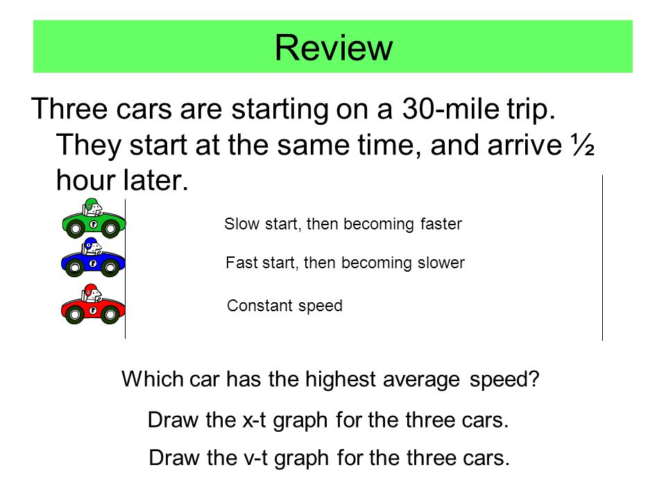 3-instvelacc Review. Three cars are starting on a 30-mile trip. They start at the same time, and arrive ½ hour later.