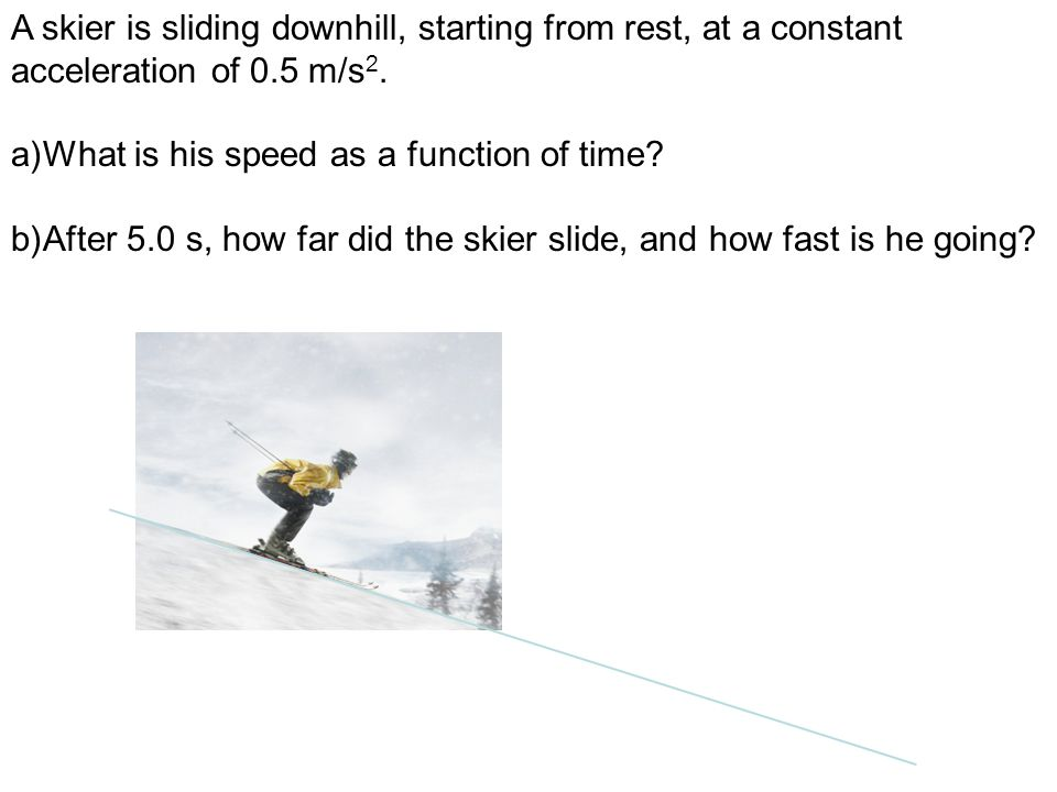 A skier is sliding downhill, starting from rest, at a constant acceleration of 0.5 m/s2.