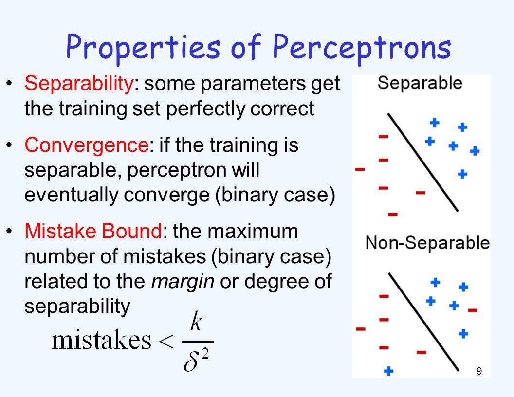 Examples: Perceptron Non-Separable Case