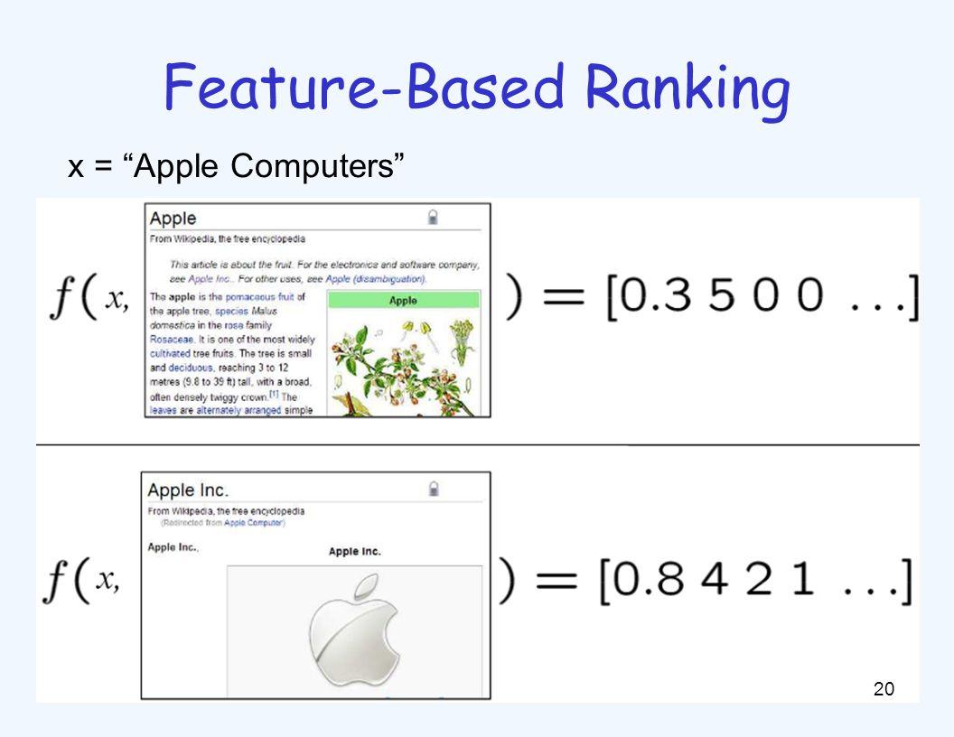 Perceptron for Ranking