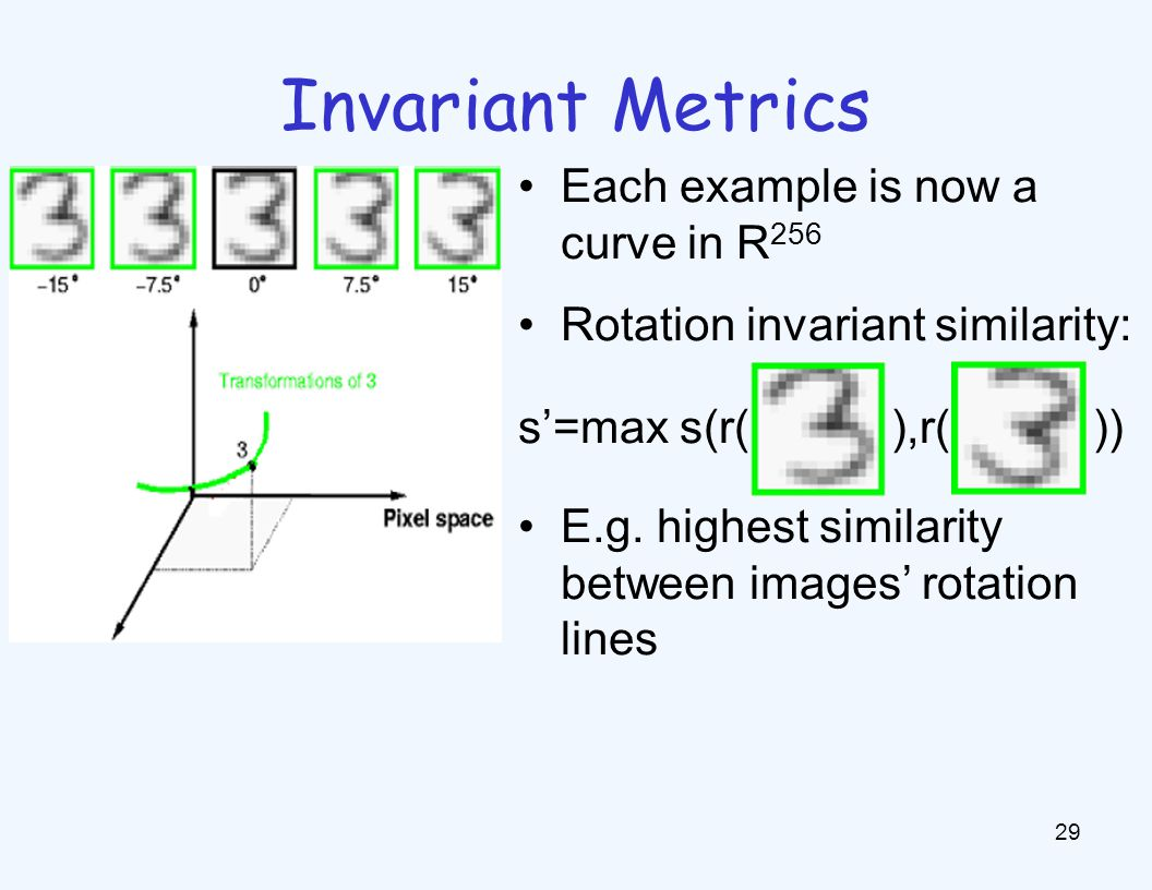 Invariant Metrics Problems with s': Tangent distance: Hard to compute